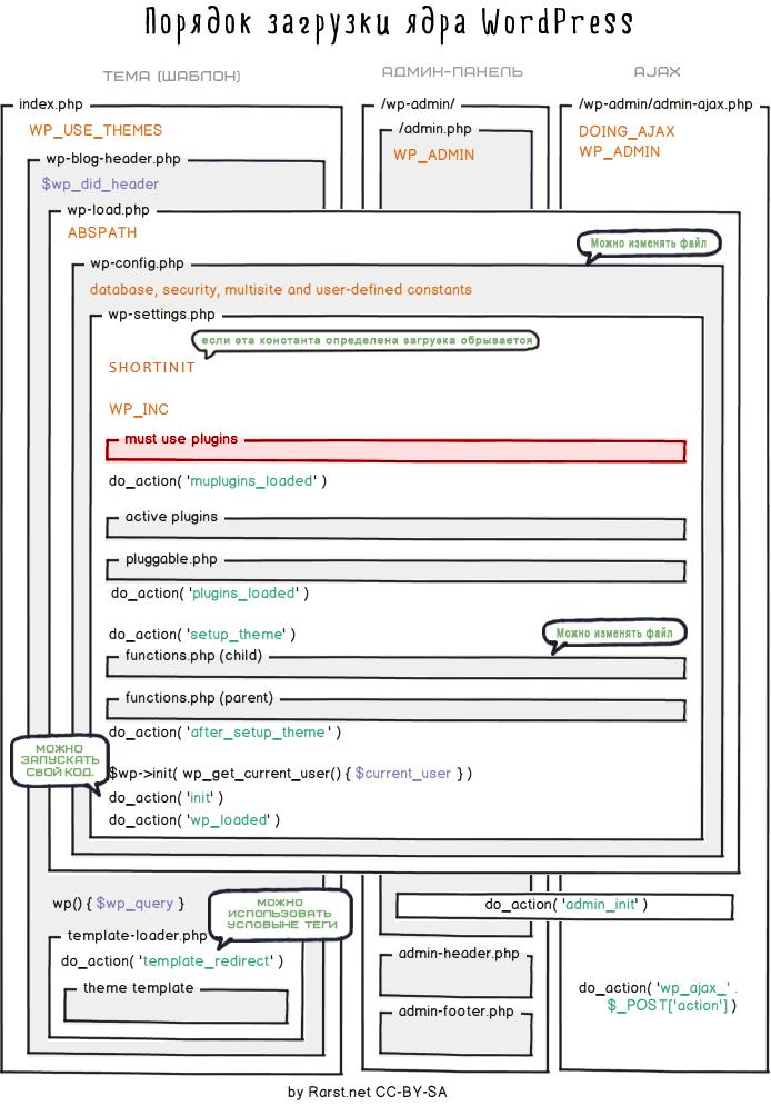 Скачать php файл с чужого сайта